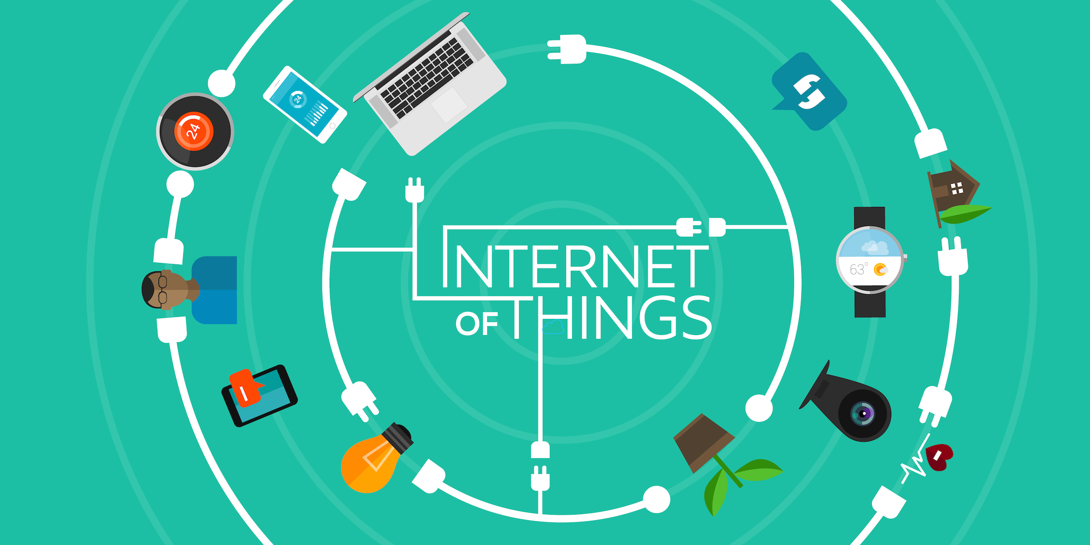 IoT Security - What, Why and How - Internet of Things
