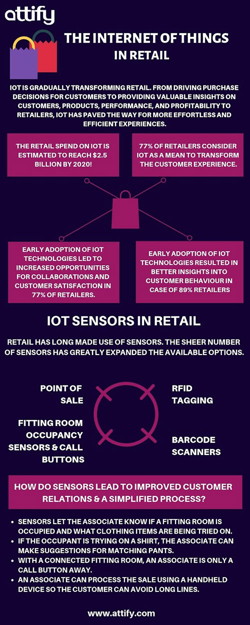 challenges-problems-issues-in-retail-iot-1