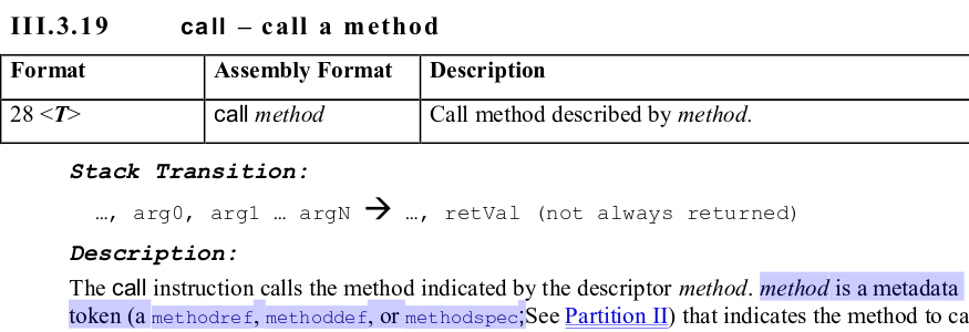 Figure 16: The call instruction described
