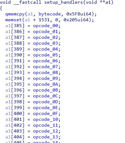 Figure 6: setup_handlers